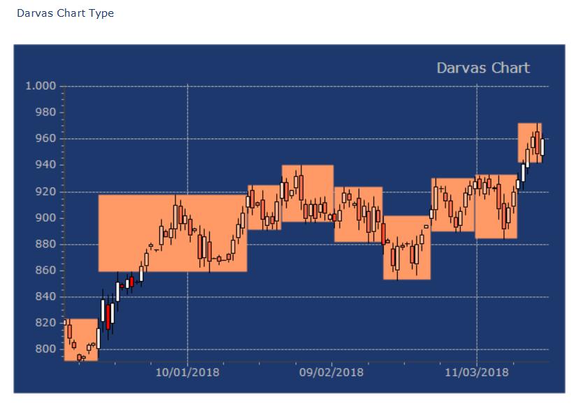 Chart Control For Asp Mvc Visual Studio Marketplace